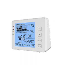 LUCARE® CO2-Monitor